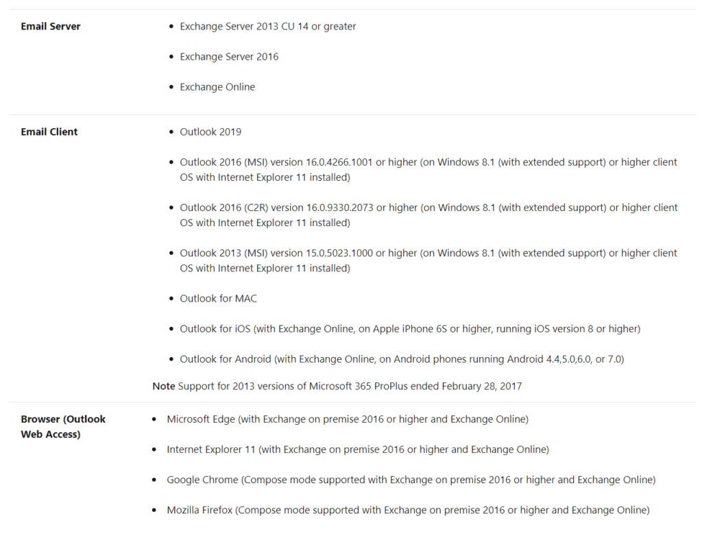Requirements for deploying the Dynamics 365 App for Outlook.
