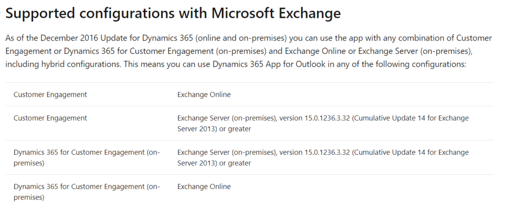 Exchange requirements to run the Dynamics 365 App for Outlook.