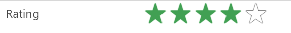 An example of star rating custom controls applied to a column.